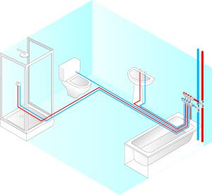 maincor Manifold plumbing